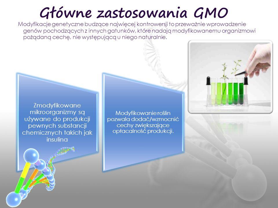Główne zastosowania GMO Modyfikacje genetyczne budzące najwięcej kontrowersji to przeważnie wprowadzenie genów pochodzących z innych gatunków, które n