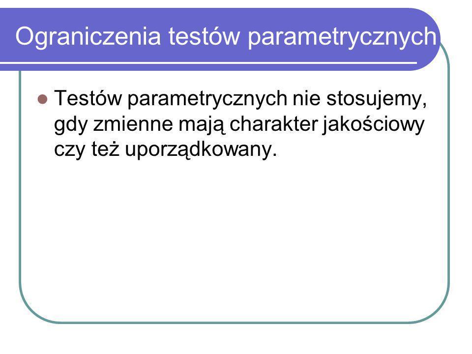 Ograniczenia testów parametrycznych Testów parametrycznych nie stosujemy, gdy zmienne mają charakter jakościowy czy też uporządkowany.