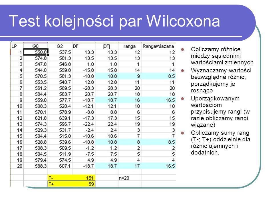 Test kolejności par Wilcoxona Obliczamy różnice między sąsiednimi wartościami zmiennych Wyznaczamy wartości bezwzględne różnic; porządkujemy je rosnąc