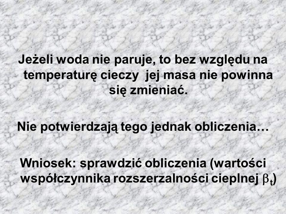 Jeżeli woda nie paruje, to bez względu na temperaturę cieczy jej masa nie powinna się zmieniać. Nie potwierdzają tego jednak obliczenia… Wniosek: spra
