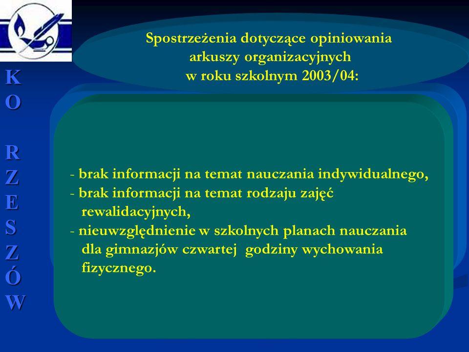 Spostrzeżenia dotyczące opiniowania arkuszy organizacyjnych w roku szkolnym 2003/04: - brak informacji na temat nauczania indywidualnego, - brak infor