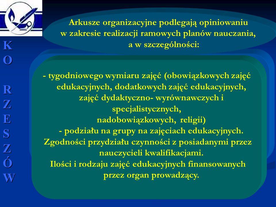 Arkusze organizacyjne podlegają opiniowaniu w zakresie realizacji ramowych planów nauczania, a w szczególności: - tygodniowego wymiaru zajęć (obowiązk