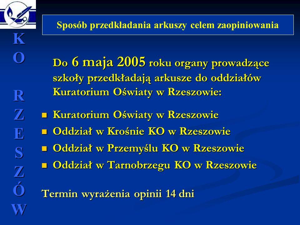 Do 6 maja 2005 roku organy prowadzące szkoły przedkładają arkusze do oddziałów Kuratorium Oświaty w Rzeszowie: Kuratorium Oświaty w Rzeszowie Kuratori