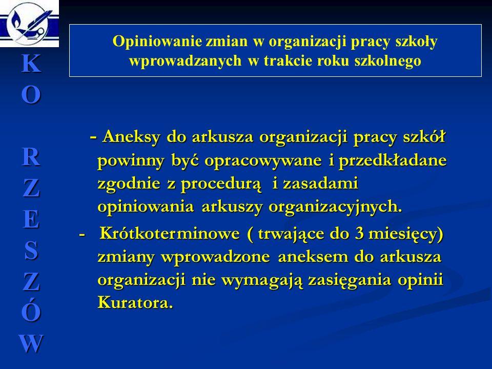 - Aneksy do arkusza organizacji pracy szkół powinny być opracowywane i przedkładane zgodnie z procedurą i zasadami opiniowania arkuszy organizacyjnych