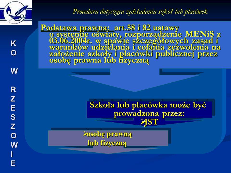 Podstawa prawna: art.58 i 82 ustawy o systemie oświaty, rozporządzenie MENiS z 03.06.2004r. w spawie szczegółowych zasad i warunków udzielania i cofan