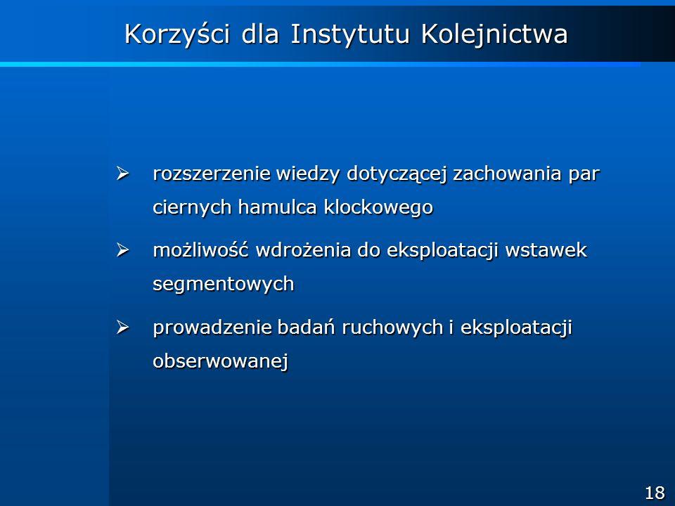 18 Korzyści dla Instytutu Kolejnictwa rozszerzenie wiedzy dotyczącej zachowania par ciernych hamulca klockowego rozszerzenie wiedzy dotyczącej zachowa