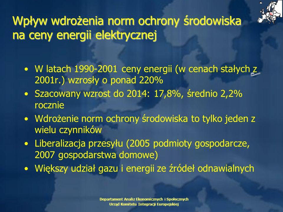 Departament Analiz Ekonomicznych i Społecznych Urząd Komitetu Integracji Europejskiej Wpływ wdrożenia norm ochrony środowiska na ceny energii elektryc