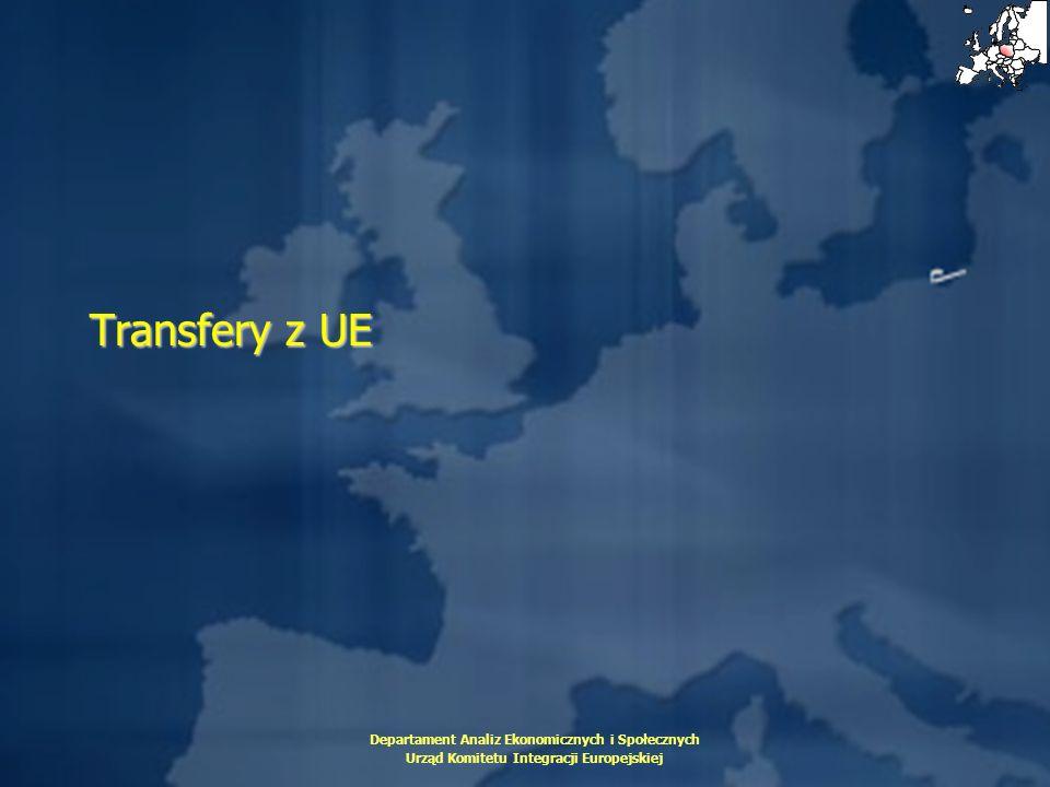Departament Analiz Ekonomicznych i Społecznych Urząd Komitetu Integracji Europejskiej Transfery z UE