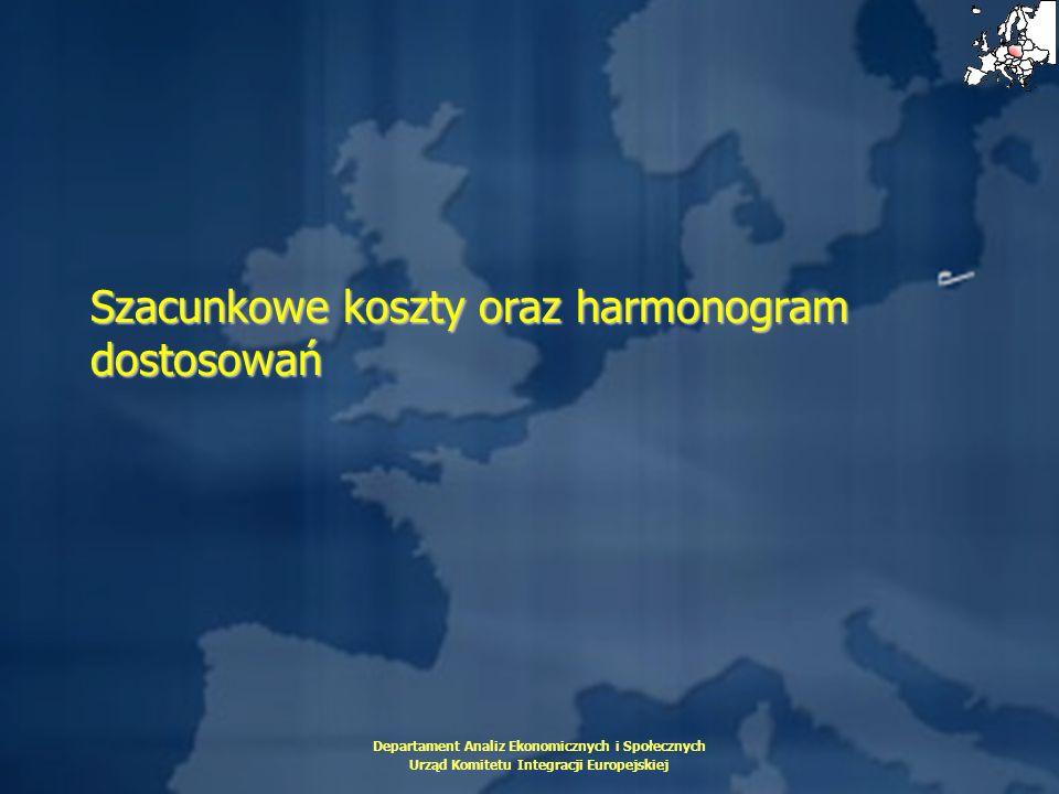 Departament Analiz Ekonomicznych i Społecznych Urząd Komitetu Integracji Europejskiej Szacunkowe koszty oraz harmonogram dostosowań