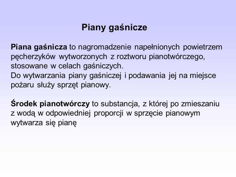 Piany gaśnicze Piana gaśnicza to nagromadzenie napełnionych powietrzem pęcherzyków wytworzonych z roztworu pianotwórczego, stosowane w celach gaśniczych.