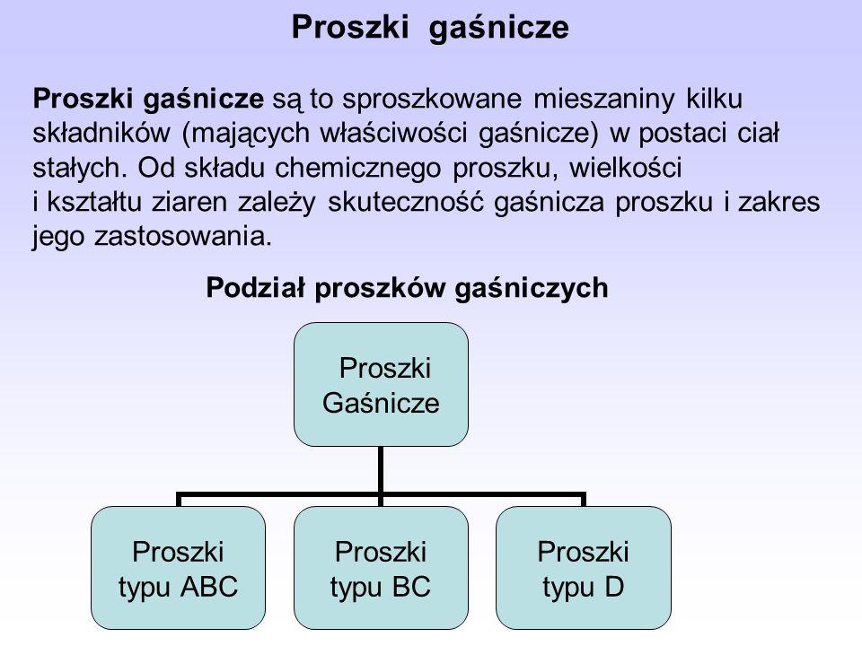 Proszki gaśnicze Proszki gaśnicze są to sproszkowane mieszaniny kilku składników (mających właściwości gaśnicze) w postaci ciał stałych.
