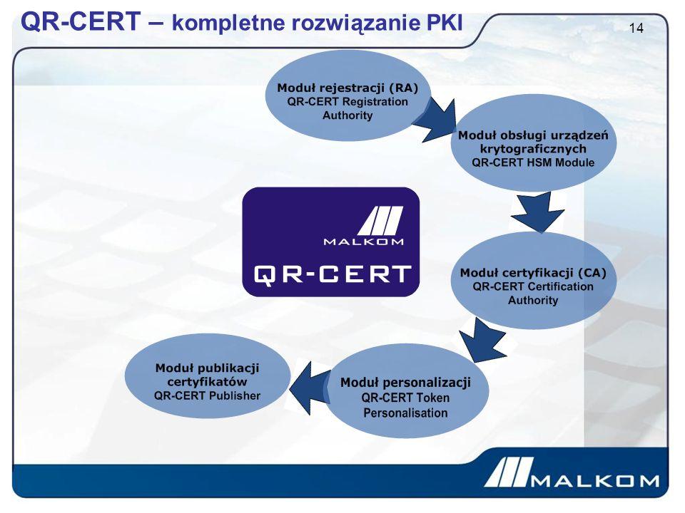 QR-CERT – kompletne rozwiązanie PKI 14