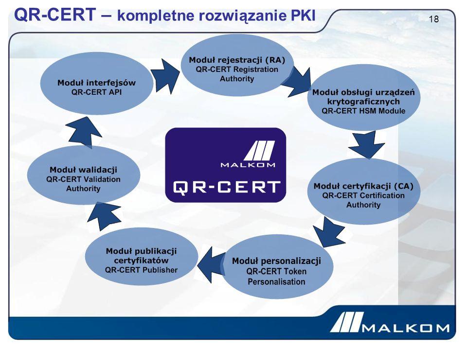 QR-CERT – kompletne rozwiązanie PKI 18