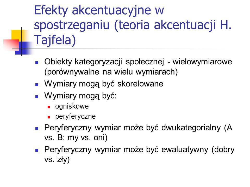 Efekty akcentuacyjne w spostrzeganiu (teoria akcentuacji H. Tajfela) Obiekty kategoryzacji społecznej - wielowymiarowe (porównywalne na wielu wymiarac