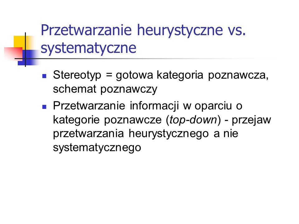 Przetwarzanie heurystyczne vs. systematyczne Stereotyp = gotowa kategoria poznawcza, schemat poznawczy Przetwarzanie informacji w oparciu o kategorie