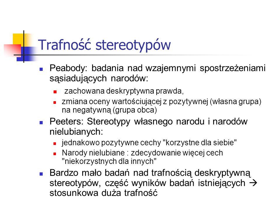 Trafność stereotypów Peabody: badania nad wzajemnymi spostrzeżeniami sąsiadujących narodów: zachowana deskryptywna prawda, zmiana oceny wartościującej