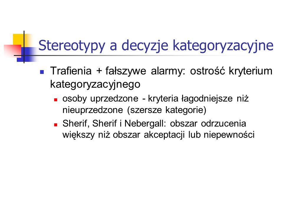 Stereotypy a decyzje kategoryzacyjne Trafienia + fałszywe alarmy: ostrość kryterium kategoryzacyjnego osoby uprzedzone - kryteria łagodniejsze niż nie