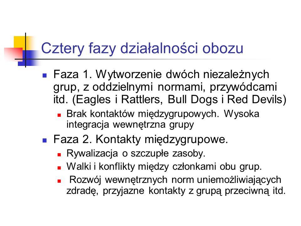 Cztery fazy (2) Faza 3.