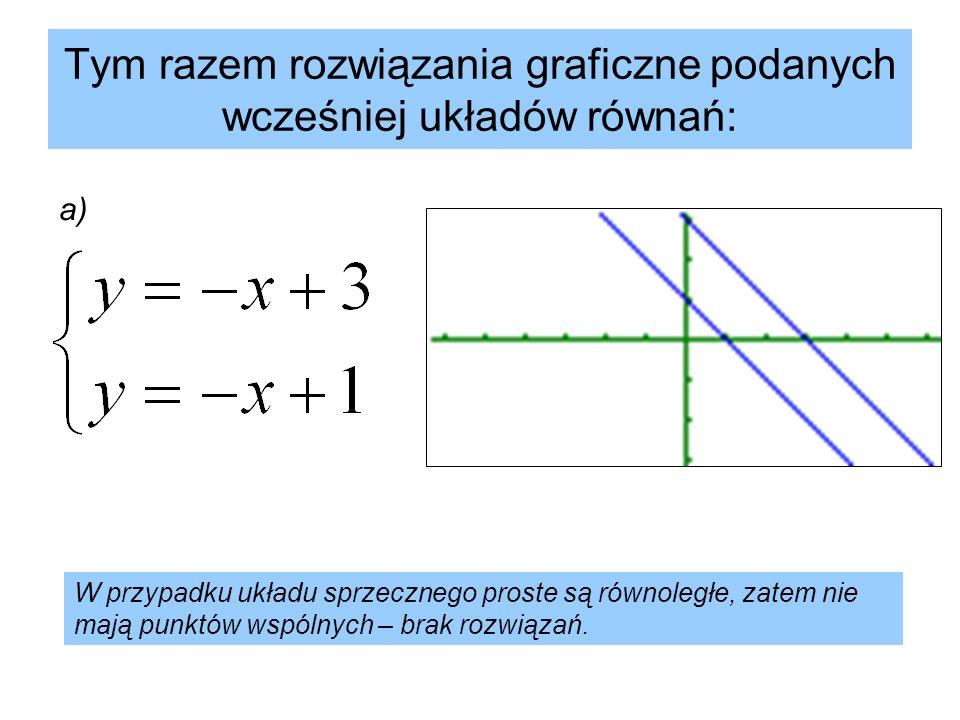 Tym razem rozwiązania graficzne podanych wcześniej układów równań: a) W przypadku układu sprzecznego proste są równoległe, zatem nie mają punktów wspólnych – brak rozwiązań.