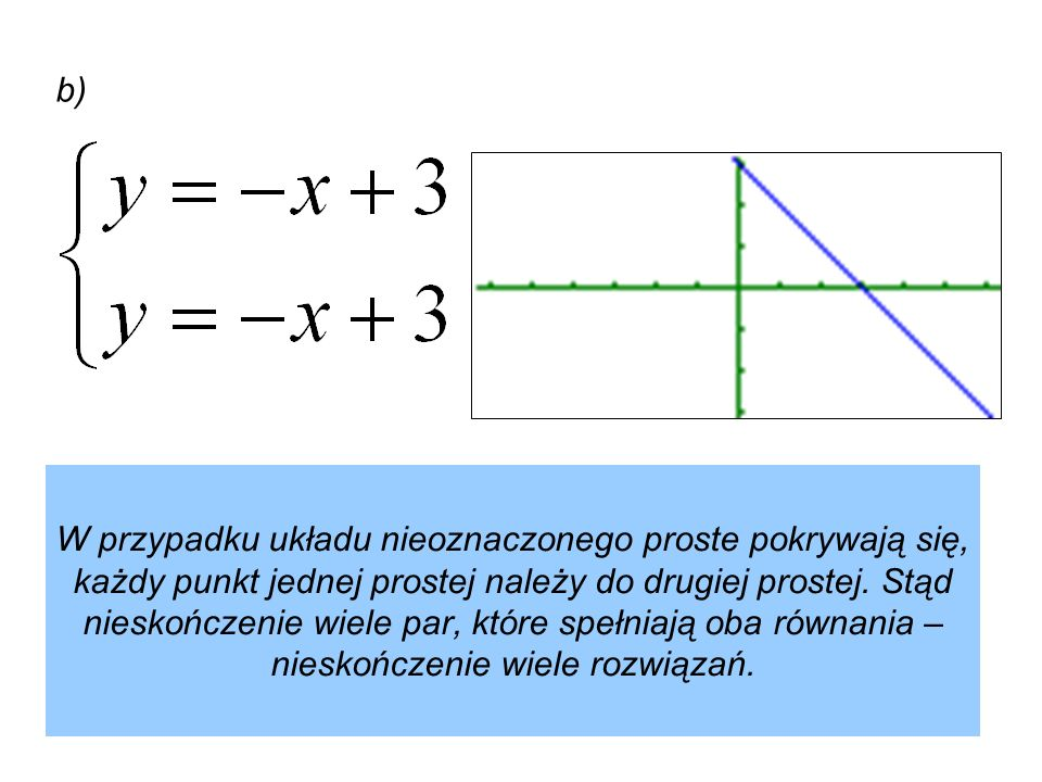 W przypadku układu nieoznaczonego proste pokrywają się, każdy punkt jednej prostej należy do drugiej prostej. Stąd nieskończenie wiele par, które speł