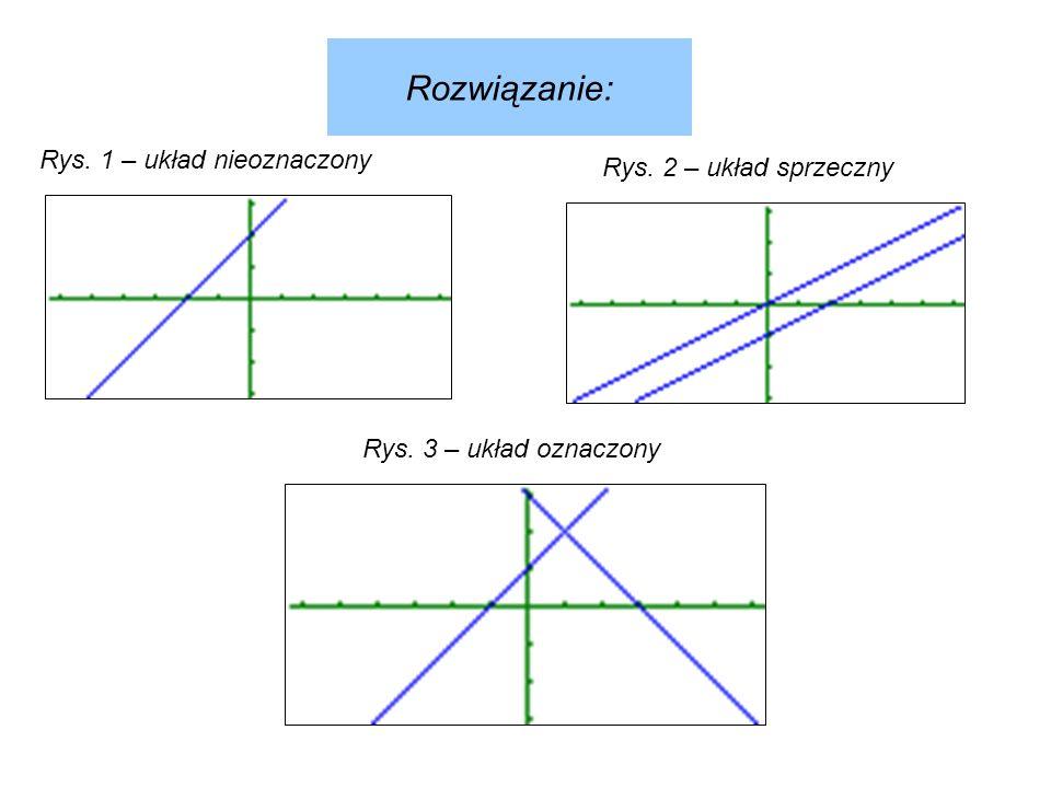 Rozwiązanie: Rys. 1 – układ nieoznaczony Rys. 2 – układ sprzeczny Rys. 3 – układ oznaczony