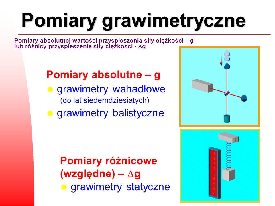 Pomiary grawimetryczne Pomiary absolutnej wartości przyspieszenia siły ciężkości – g lub różnicy przyspieszenia siły ciężkości - g Pomiary absolutne –