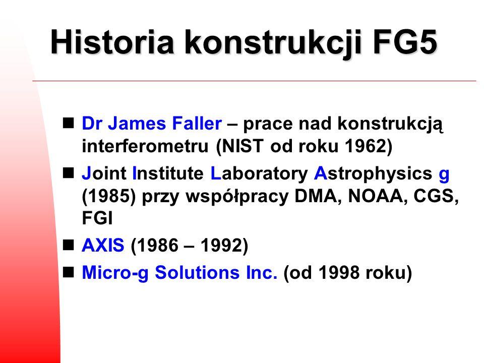 Historia konstrukcji FG5 Dr James Faller – prace nad konstrukcją interferometru (NIST od roku 1962) Joint Institute Laboratory Astrophysics g (1985) p