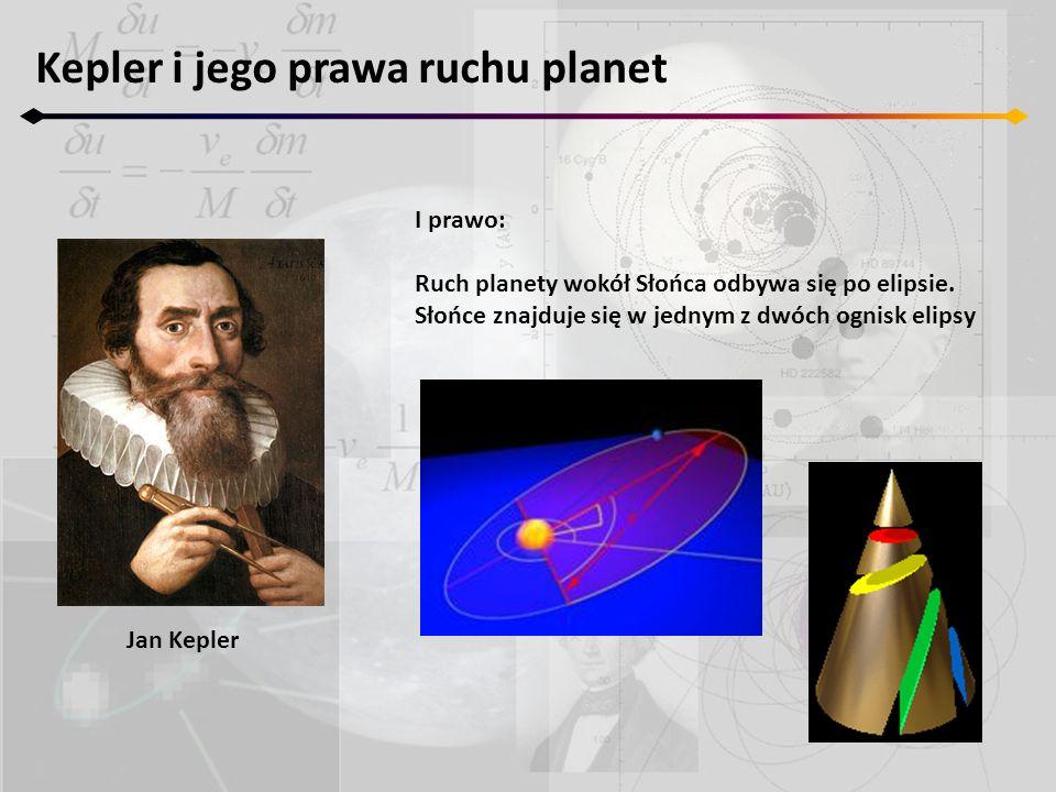 Kepler i jego prawa ruchu planet Jan Kepler I prawo: Ruch planety wokół Słońca odbywa się po elipsie. Słońce znajduje się w jednym z dwóch ognisk elip