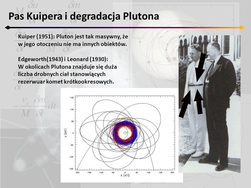 Pas Kuipera i degradacja Plutona Kuiper (1951): Pluton jest tak masywny, że w jego otoczeniu nie ma innych obiektów. Edgeworth(1943) i Leonard (1930):