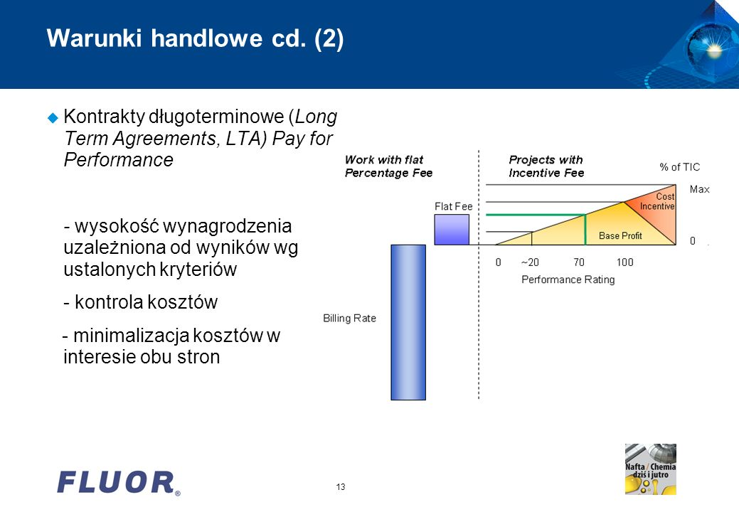 13 Warunki handlowe cd. (2) u Kontrakty długoterminowe (Long Term Agreements, LTA) Pay for Performance - wysokość wynagrodzenia uzależniona od wyników