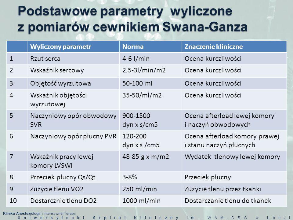 Klinika Anestezjologii i Intensywnej Terapii Uniwersytecki Szpital Kliniczny im. WAM-CSW w Łodzi Podstawowe parametry wyliczone z pomiarów cewnikiem S
