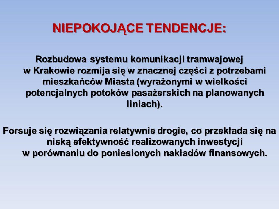 Rozbudowa systemu komunikacji tramwajowej w Krakowie rozmija się w znacznej części z potrzebami mieszkańców Miasta (wyrażonymi w wielkości potencjalny