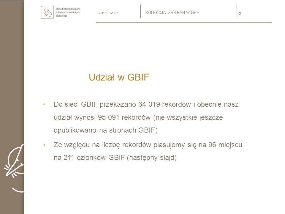 Udział w GBIF Do sieci GBIF przekazano 64 019 rekordów i obecnie nasz udział wynosi 95 091 rekordów (nie wszystkie jeszcze opublikowano na stronach GBIF) Ze względu na liczbę rekordów plasujemy się na 96 miejscu na 211 członków GBIF (następny slajd) KOLEKCJA ZBS PAN W GBIF 32014-02-22