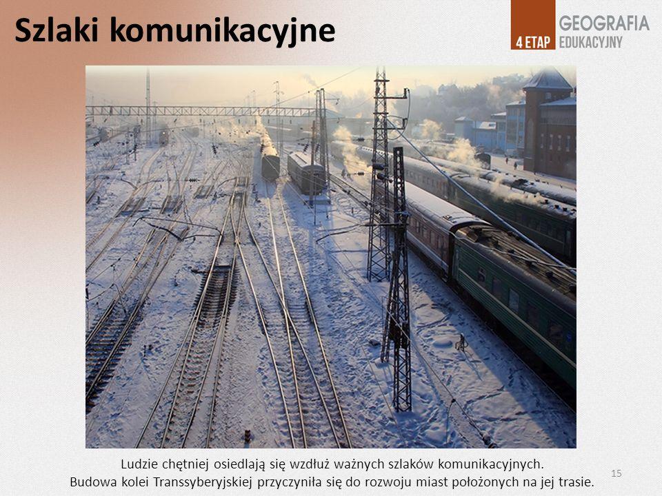 Szlaki komunikacyjne Ludzie chętniej osiedlają się wzdłuż ważnych szlaków komunikacyjnych. Budowa kolei Transsyberyjskiej przyczyniła się do rozwoju m