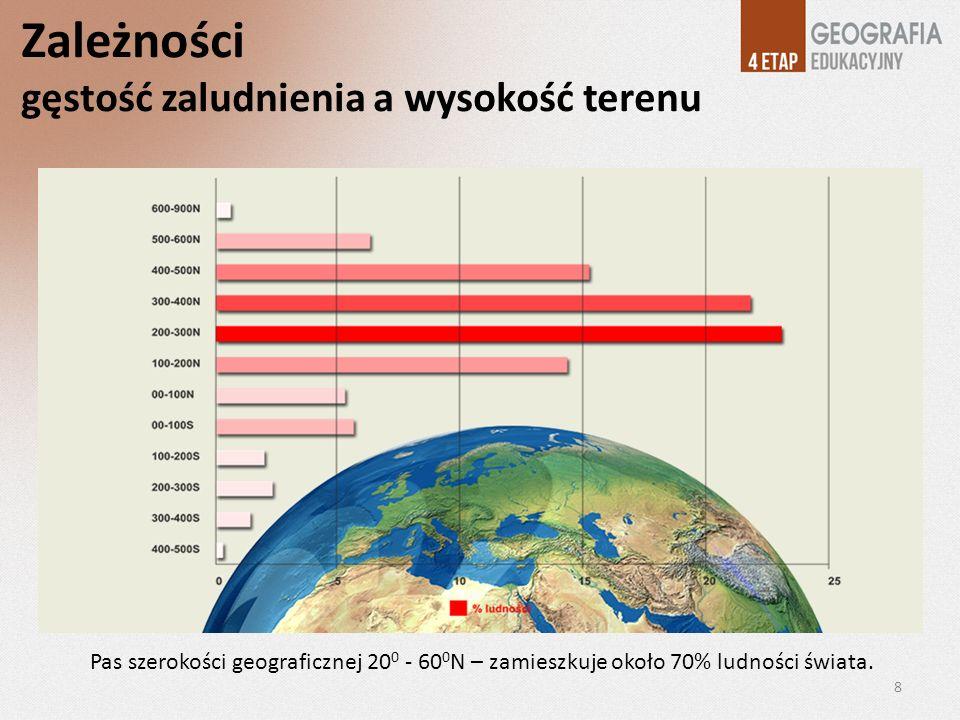 Zależności gęstość zaludnienia a wysokość terenu Pas szerokości geograficznej 20 0 - 60 0 N – zamieszkuje około 70% ludności świata. 8
