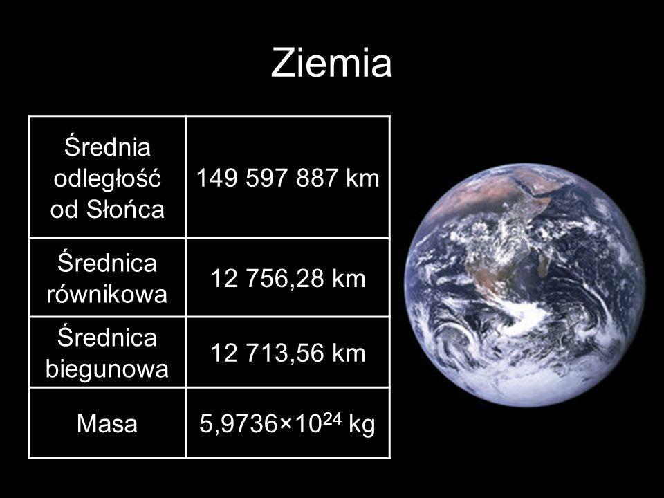 Ziemia Średnia odległość od Słońca 149 597 887 km Średnica równikowa 12 756,28 km Średnica biegunowa 12 713,56 km Masa5,9736×10 24 kg