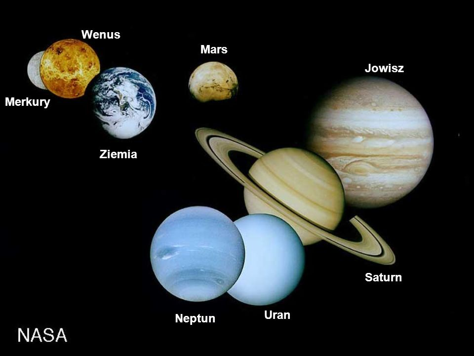 Merkury Średnia odległość od Słońca 57 909 176 km Średnica na równiku 4879,4 km (0,383 Ziemi) Masa3,3302×10 24 kg