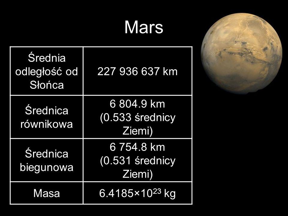 Mars Średnia odległość od Słońca 227 936 637 km Średnica równikowa 6 804.9 km (0.533 średnicy Ziemi) Średnica biegunowa 6 754.8 km (0.531 średnicy Zie