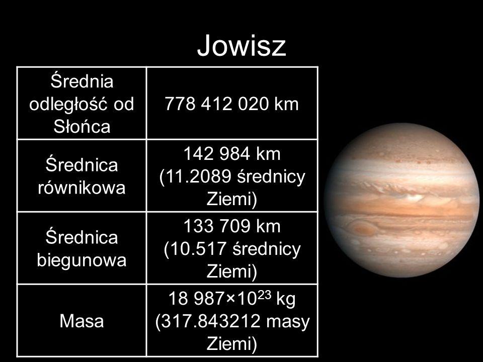 Jowisz Średnia odległość od Słońca 778 412 020 km Średnica równikowa 142 984 km (11.2089 średnicy Ziemi) Średnica biegunowa 133 709 km (10.517 średnic