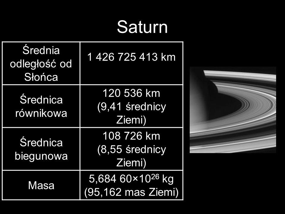 Saturn Średnia odległość od Słońca 1 426 725 413 km Średnica równikowa 120 536 km (9,41 średnicy Ziemi) Średnica biegunowa 108 726 km (8,55 średnicy Z