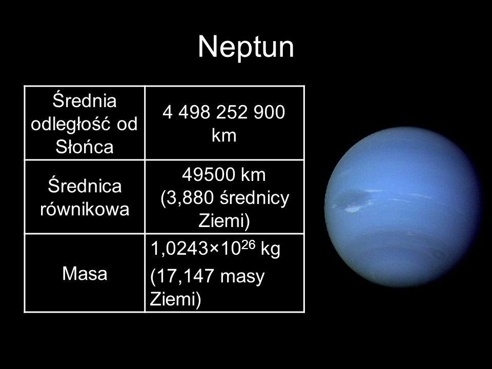 Neptun Średnia odległość od Słońca 4 498 252 900 km Średnica równikowa 49500 km (3,880 średnicy Ziemi) Masa 1,0243×10 26 kg (17,147 masy Ziemi)