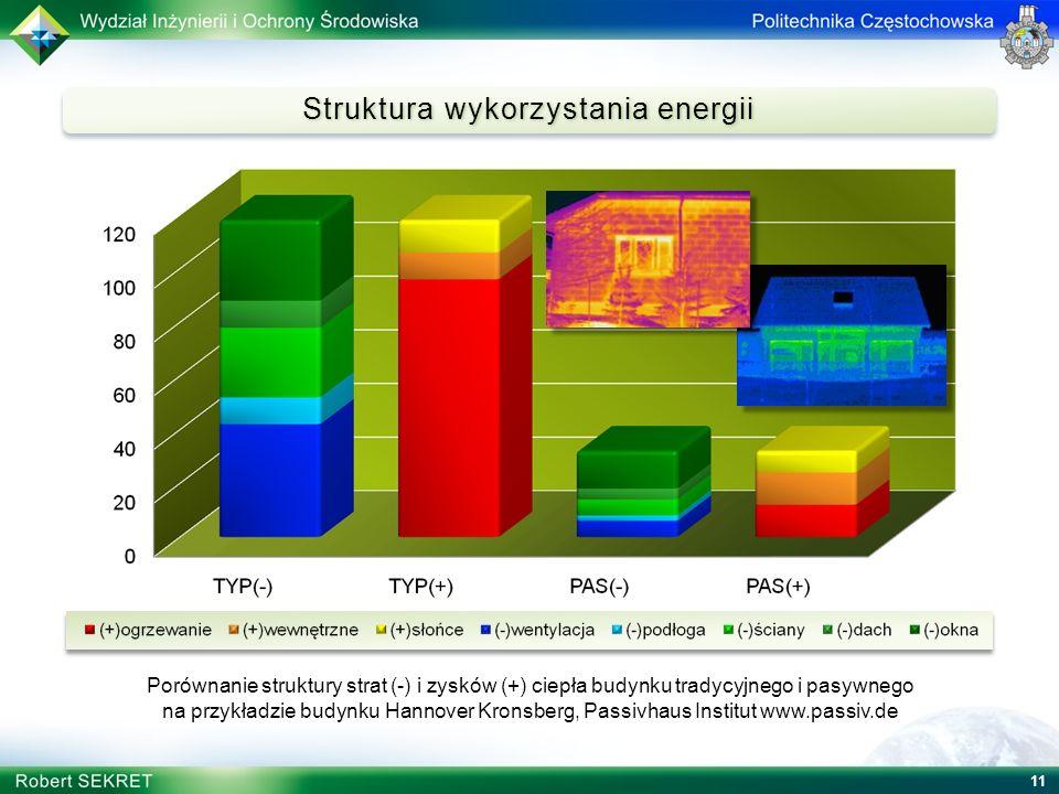 11 Struktura wykorzystania energii Porównanie struktury strat (-) i zysków (+) ciepła budynku tradycyjnego i pasywnego na przykładzie budynku Hannover