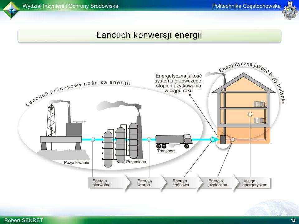 13 Łańcuch konwersji energii