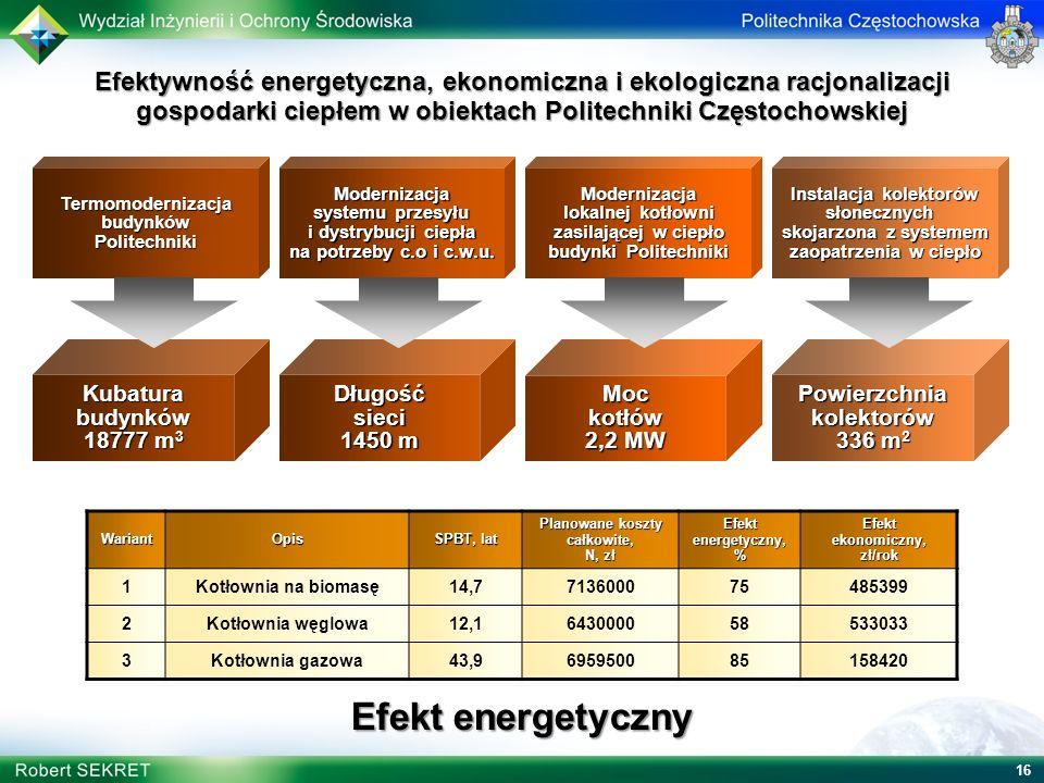 16 Efekt energetyczny Modernizacja lokalnej kotłowni zasilającej w ciepło budynki Politechniki Modernizacja systemu przesyłu i dystrybucji ciepła na p