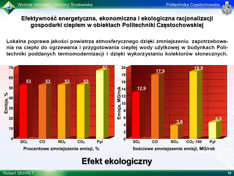 19 Lokalna poprawa jakości powietrza atmosferycznego dzięki zmniejszeniu zapotrzebowa- nia na ciepło do ogrzewania i przygotowania ciepłej wody użytko