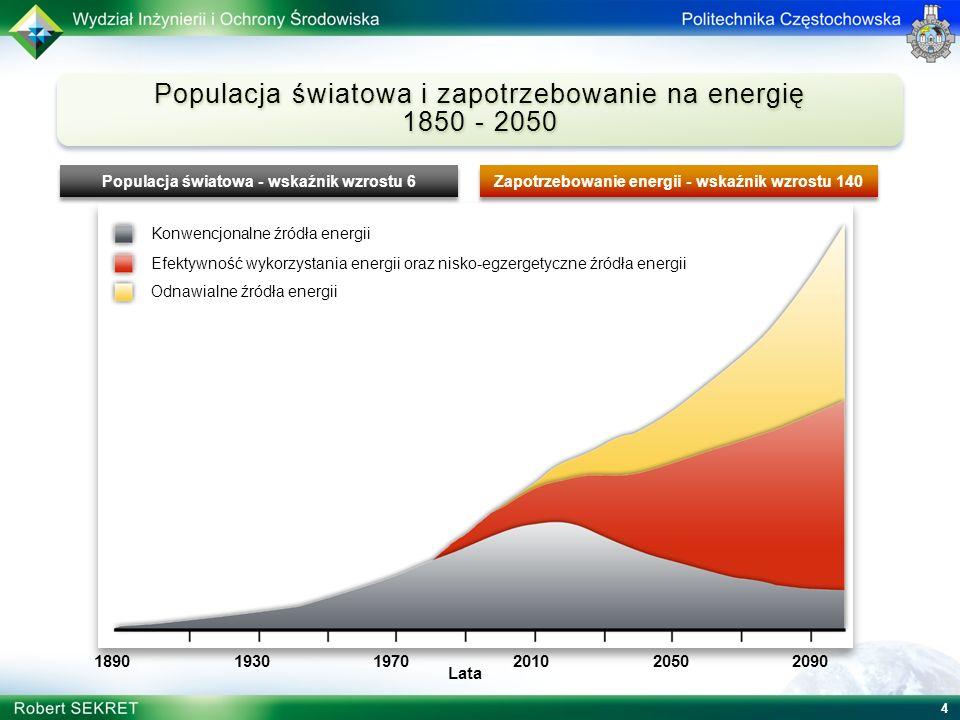 4 Populacja światowa i zapotrzebowanie na energię 1850 - 2050 189019301970201020502090 Lata Konwencjonalne źródła energii Efektywność wykorzystania en