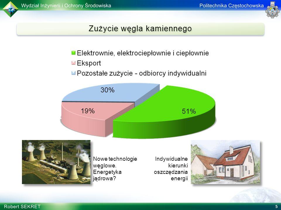 5 Zużycie węgla kamiennego Nowe technologie węglowe. Energetyka jądrowa? Indywidualne kierunki oszczędzania energii