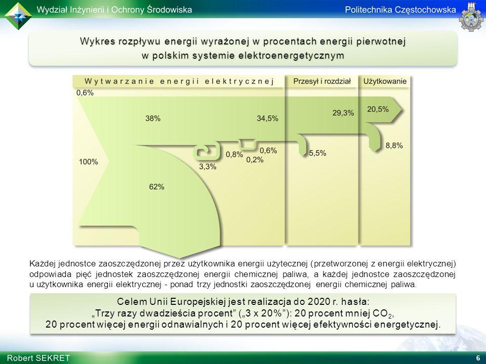 6 Każdej jednostce zaoszczędzonej przez użytkownika energii użytecznej (przetworzonej z energii elektrycznej) odpowiada pięć jednostek zaoszczędzonej