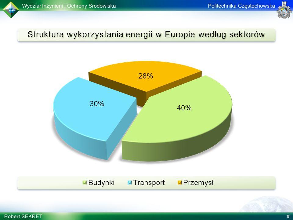8 Struktura wykorzystania energii w Europie według sektorów
