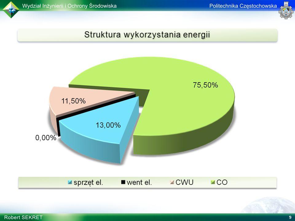 9 Struktura wykorzystania energii